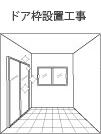 ドア枠設置工事